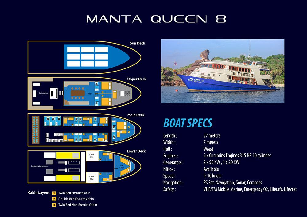 MQ-8 Boat Layout